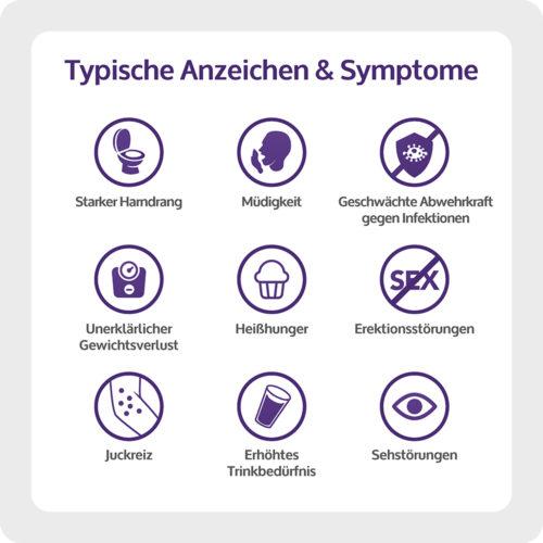 Diabetes Anzeichen & Symptome