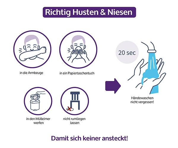 Infografik für richtiges husten & niesen